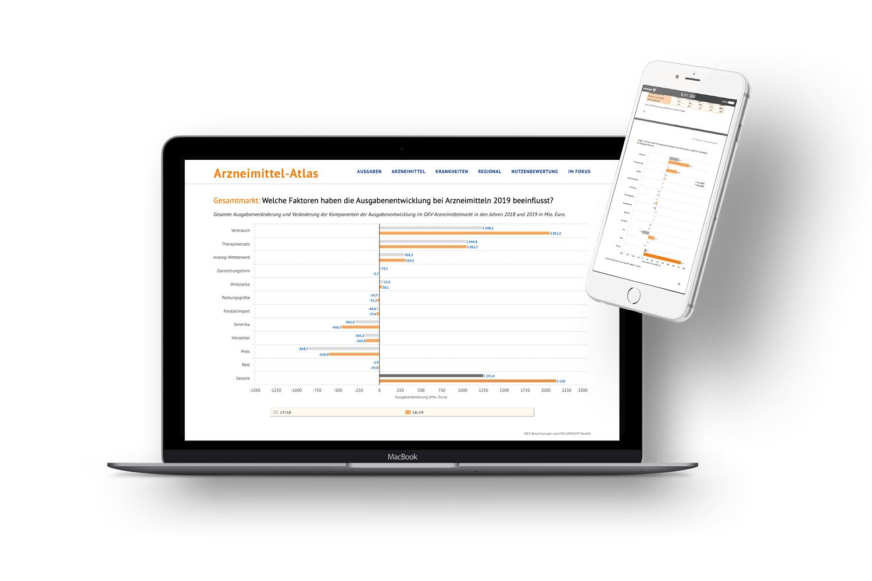 Arzneimittelatlas / Website-Grafiken und Screen-PDF