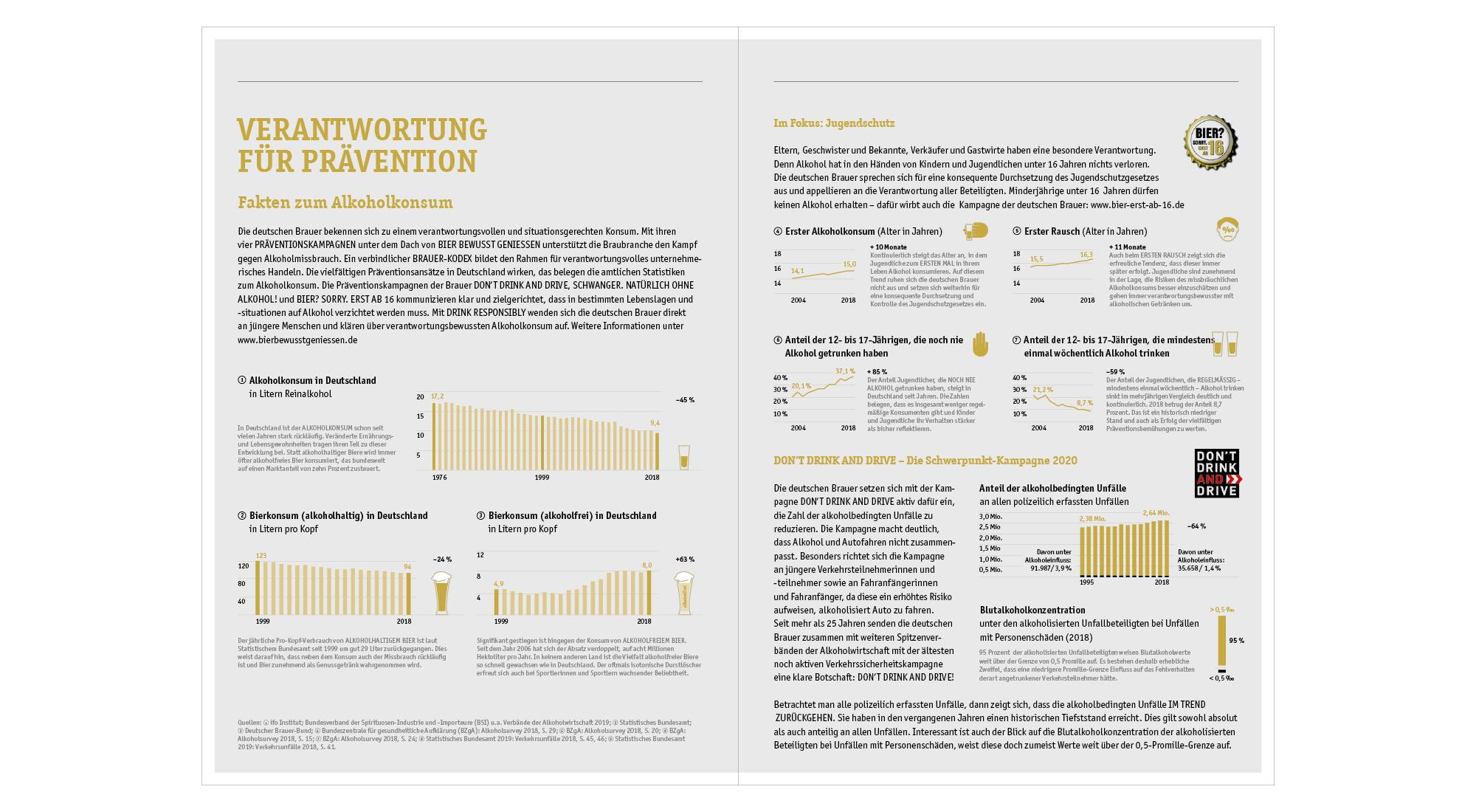 DBB GB2020 / Daten und Fakten